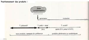 Pommier_tavelure-schema2_Pe